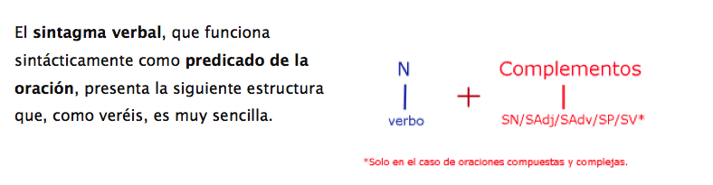cfd04b17fd7c Una oración está compuesta de dos elementos: el sujeto y el predicado. Pues  bien, sujeto y predicado son funciones que desempeñan, dentro de una oración,  ...